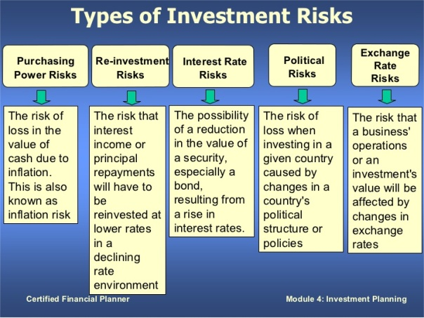 investment-planning-14-728